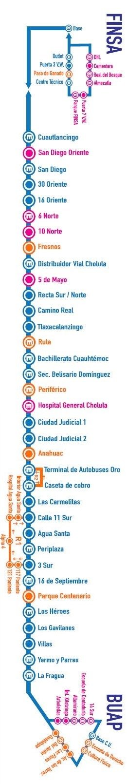 Recorrido Ruta Periférico Puebla