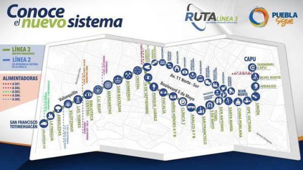 Recorrido linea 3 Ruta Puebla